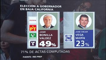 elecciones2019a