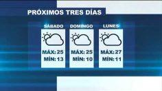 Pronostico del clima para el cuarto fin de semana de noviembre