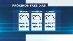 Pronostico del clima para el primer fin de semana de noviembre