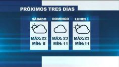 Pronostico del clima para el segundo fin de semana de noviembre