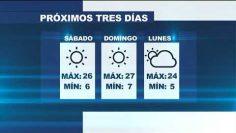 Pronostico del clima para el segundo fin de semana de diciembre